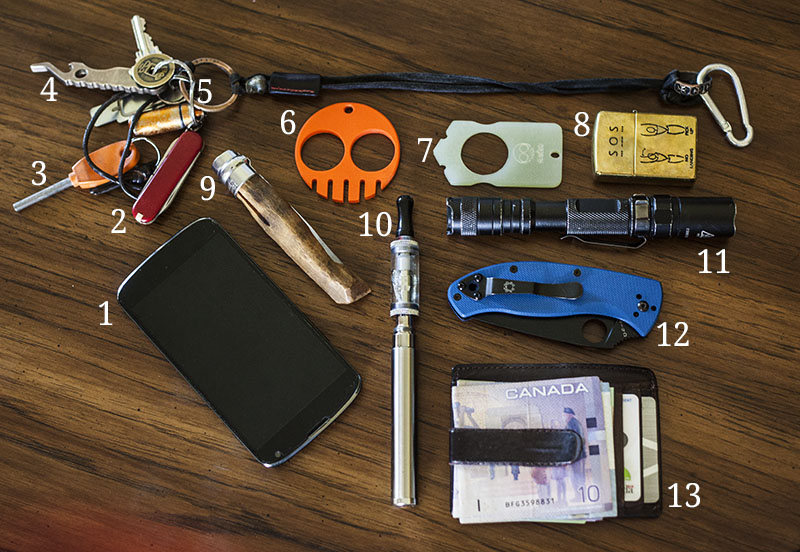 September 2013 Edc Pocket Dump
